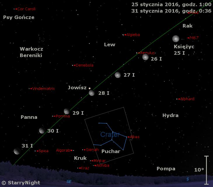 Położenie Księżyca i Jowisza w ostatnim tygodniu stycznia 2016 r.