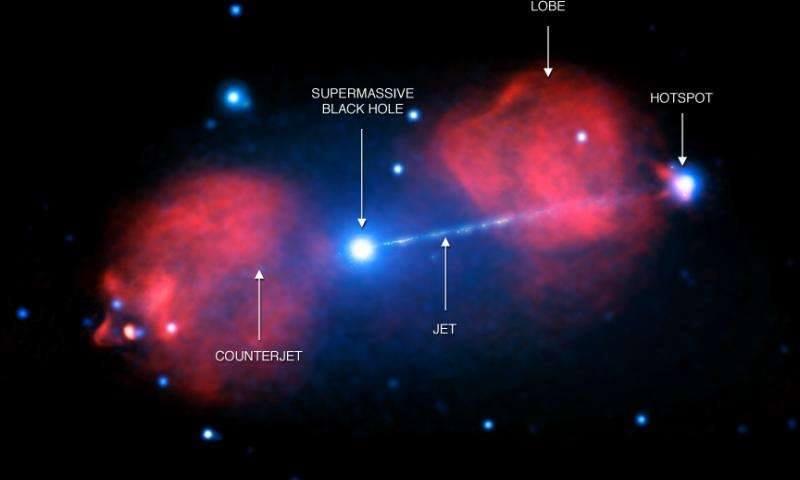 Zdjęcie pokazujące spektakularny dżet i przeciwdżet wydobywający się z centrum galaktyki Pictor A.