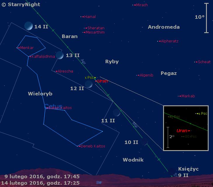 Położenie Księżyca i Urana w drugim tygodniu lutego 2016 r.