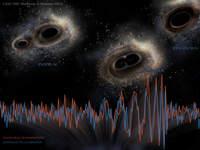 Fale grawitacyjne z układu podwójnego czarnych dziur