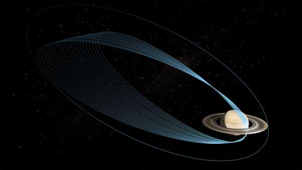 Grand Finale - orbity