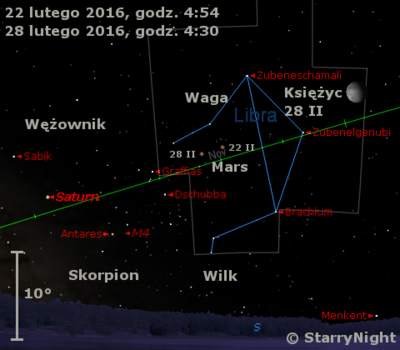 Położenie Marsa i Saturna w czwartym tygodniu lutego 2016 r.