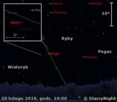 Położenie Urana w czwartym tygodniu lutego 2016 r.