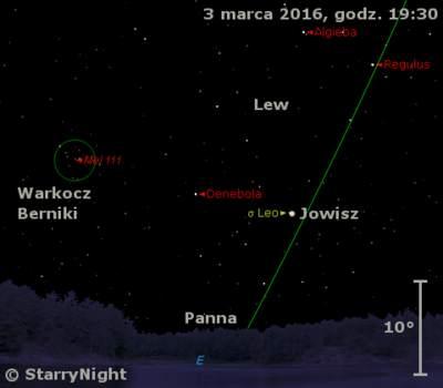 Położenie Jowisza wpierwszym tygodniu marca 2016 r.
