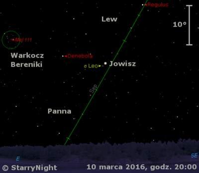 Położenie Jowisza w drugim tygodniu marca 2016 r.