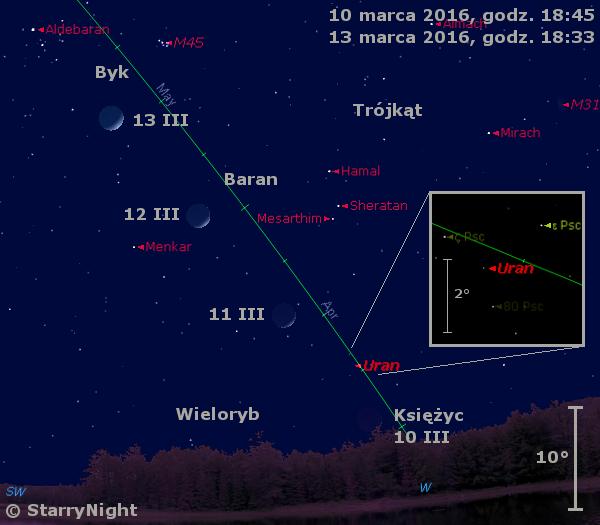 Położenie Księżyca i Urana w drugim tygodniu marca 2016 r.