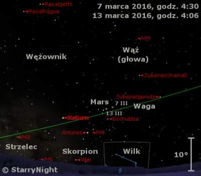 Położenie Marsa i Saturna w drugim tygodniu marca 2016 r.