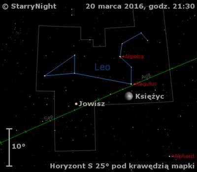 Położenie Jowisza w trzecim tygodniu marca 2016 r.