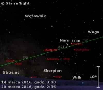Położenie Marsa i Saturna w trzecim tygodniu marca 2016 r.
