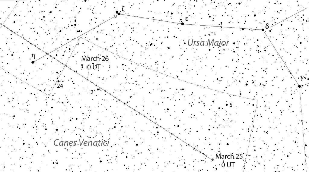 Mapka pokazuje pozycję komety P/2016 BA14 co godzinę wdniach 25-26 marca. Uwzględnione zostały gwiazdy do11 wielkości.