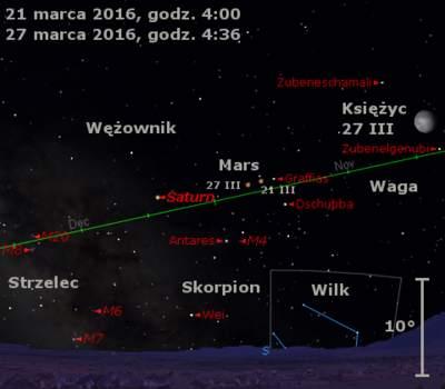 Położenie Marsa i Saturna w czwartym tygodniu marca 2016 r.