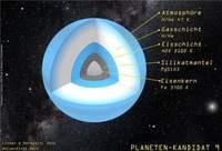 Struktura dziewiątej planety