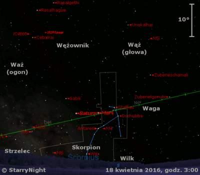 Położenie planet Mars i Saturn oraz komety 252P/LINEAR w trzecim tygodniu kwietnia 2016 r.