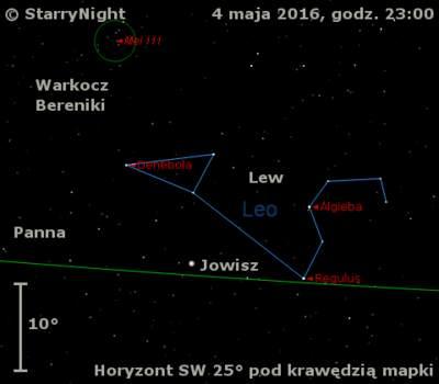 Położenie Jowisza wpierwszym tygodniu maja 2016 r.