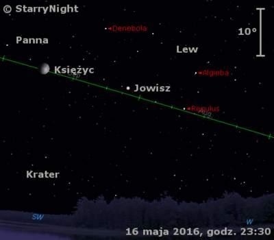 Położenie Księżyca iJowisza wtrzecim tygodniu maja 2016 r.