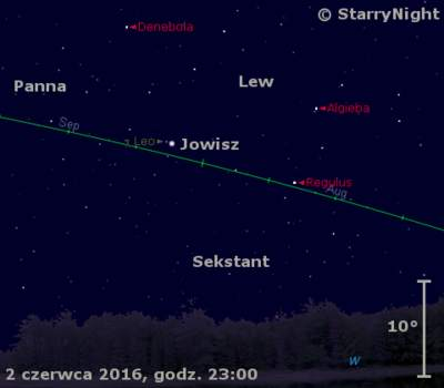 Położenie Jowisza na przełomie maja i czerwca 2016 r.