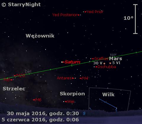 Położenie Marsa i Saturna na przełomie maja i czerwca 2016 r.