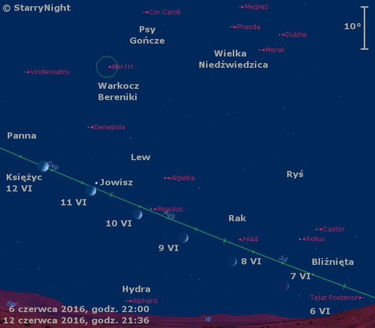 Położenie Księżyca i Jowisza w drugim tygodniu czerwca 2016 r.